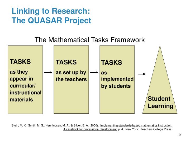 Linking to Research: