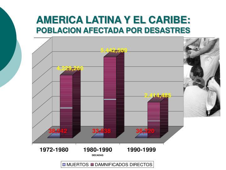 AMERICA LATINA Y EL CARIBE: