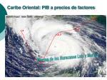 caribe oriental pib a precios de factores