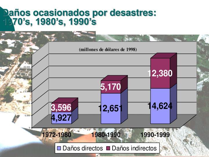 Daños ocasionados por desastres: