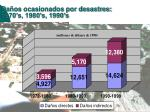 da os ocasionados por desastres 1970 s 1980 s 1990 s
