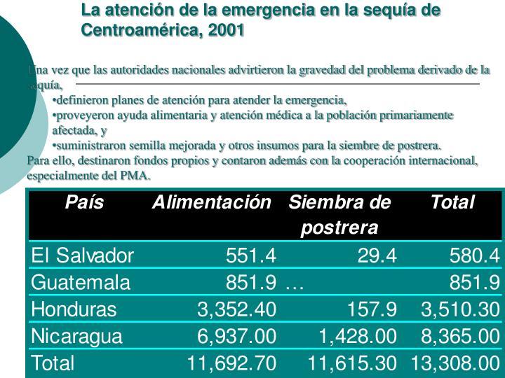 La atención de la emergencia en la sequía de Centroamérica, 2001