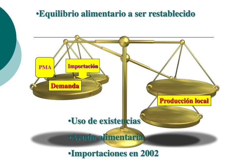 Equilibrio alimentario a ser restablecido