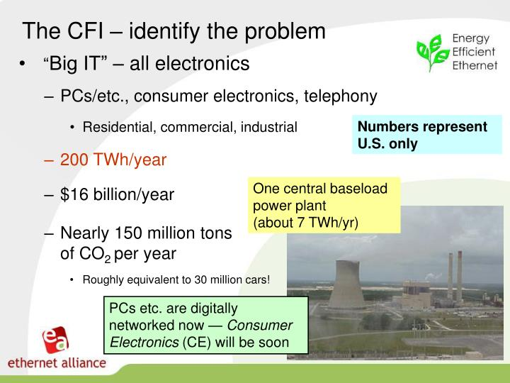 The CFI – identify the problem