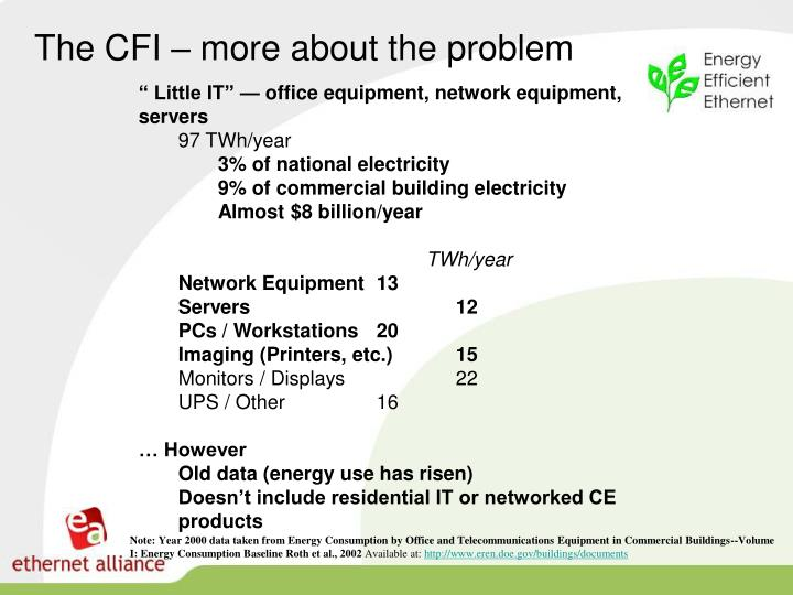 The CFI – more about the problem