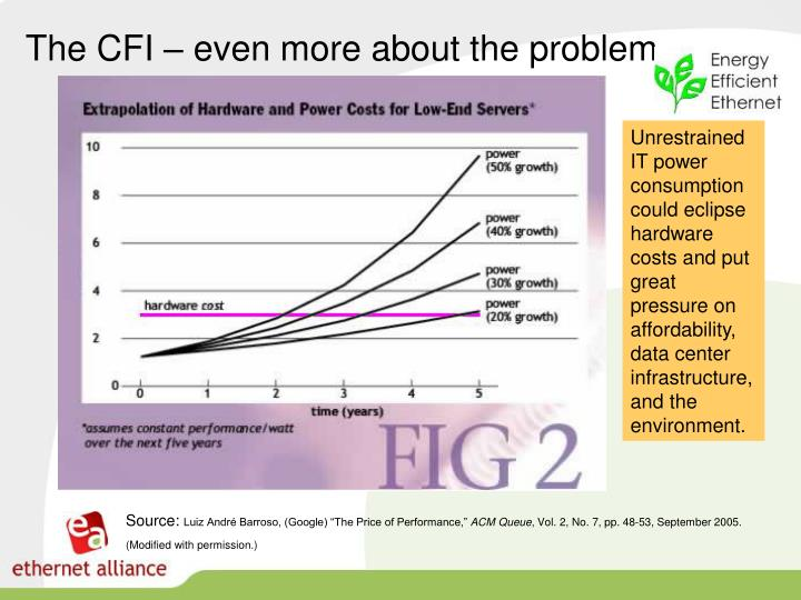 The CFI – even more about the problem