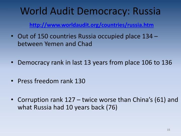 World Audit Democracy: Russia