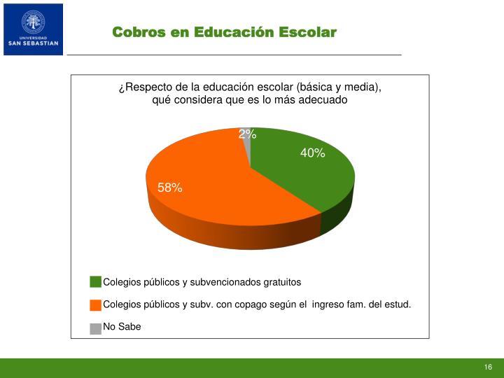 Cobros en Educación Escolar