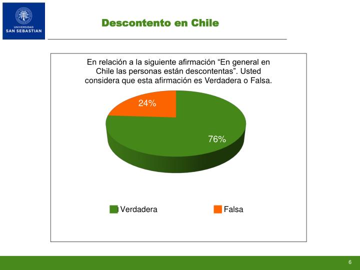 Descontento en Chile