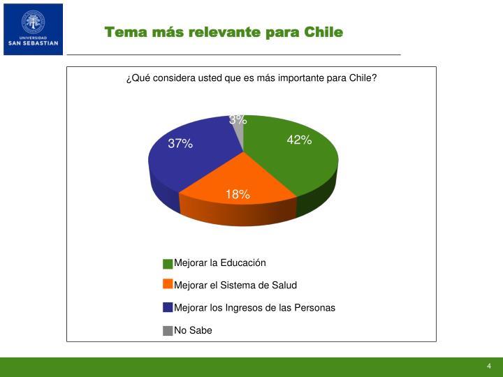 Tema más relevante para Chile