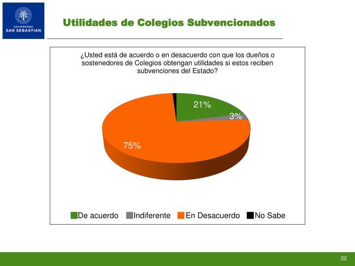 Utilidades de Colegios Subvencionados