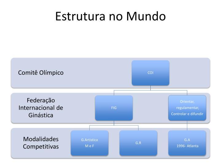 Estrutura no Mundo