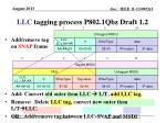 llc tagging process p802 1qbz draft 1 2