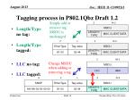 t agging process in p802 1qbz draft 1 2
