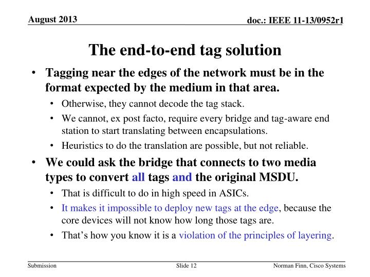 The end-to-end tag solution