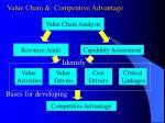 value chain competitive advantage
