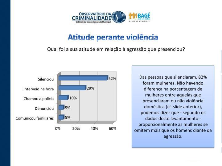Atitude perante violência