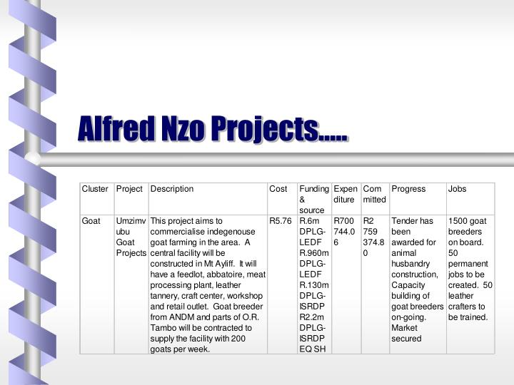 Alfred Nzo Projects…..