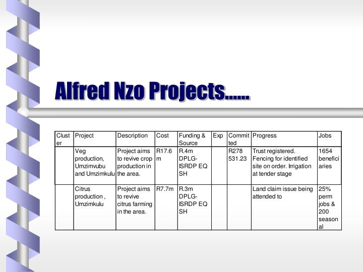 Alfred Nzo Projects…...