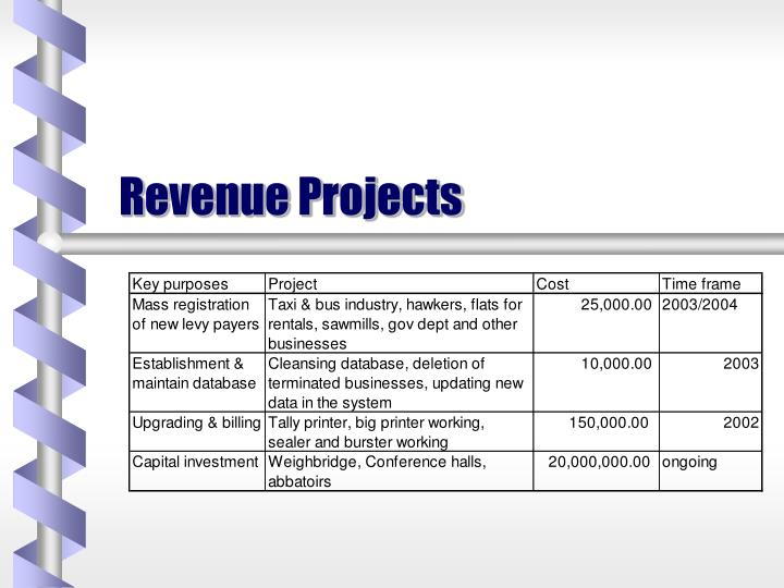 Revenue Projects