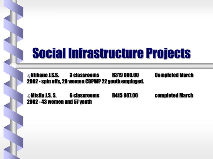 Social Infrastructure Projects