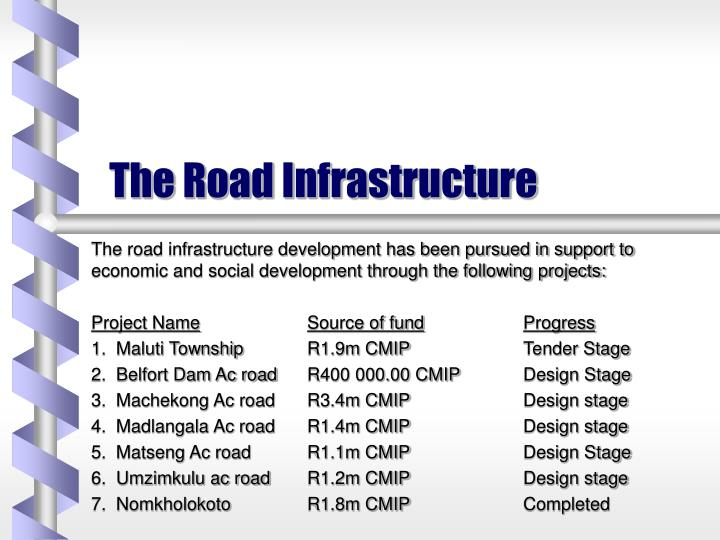The Road Infrastructure