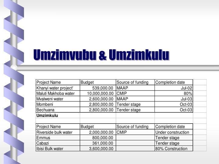 Umzimvubu & Umzimkulu