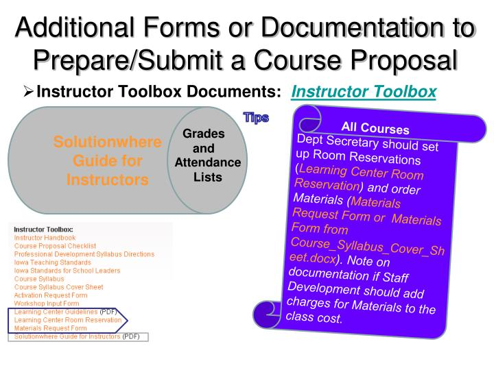 Additional Forms or Documentation to Prepare/Submit a Course