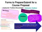 forms to prepare submit for a course proposal