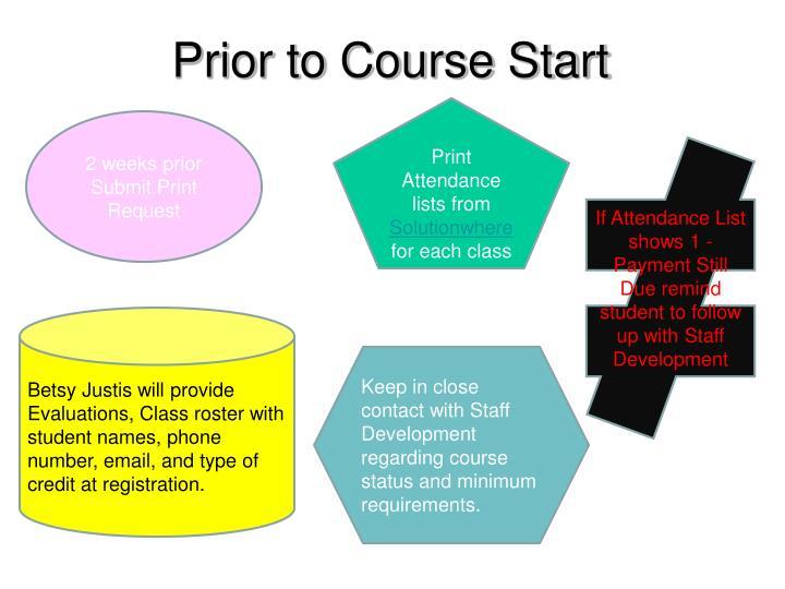 Prior to Course Start