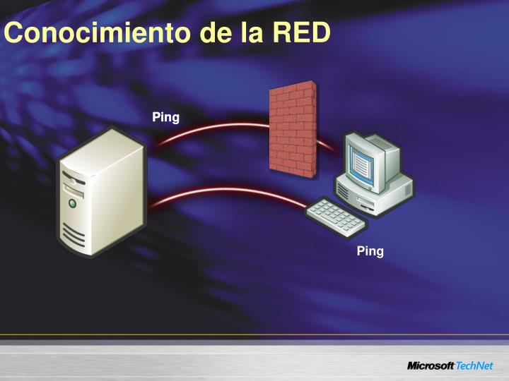 Conocimiento de la RED