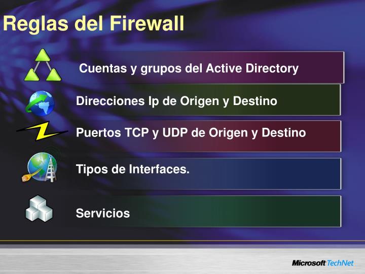 Reglas del Firewall
