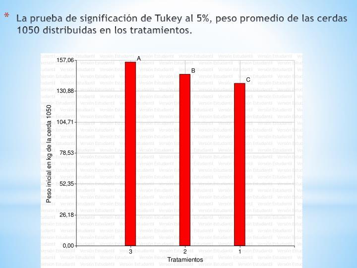 La prueba de significación de Tukey al 5