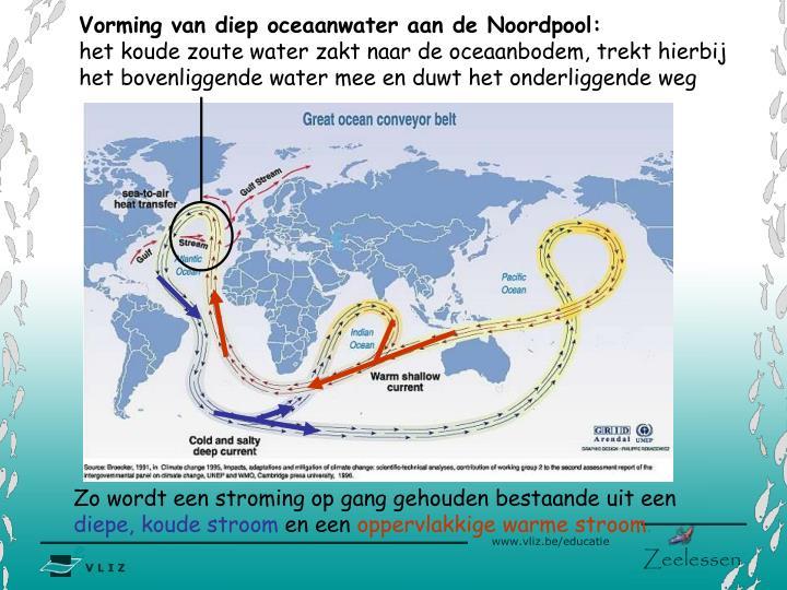 Vorming van diep oceaanwater aan de Noordpool: