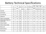 battery technical specifications