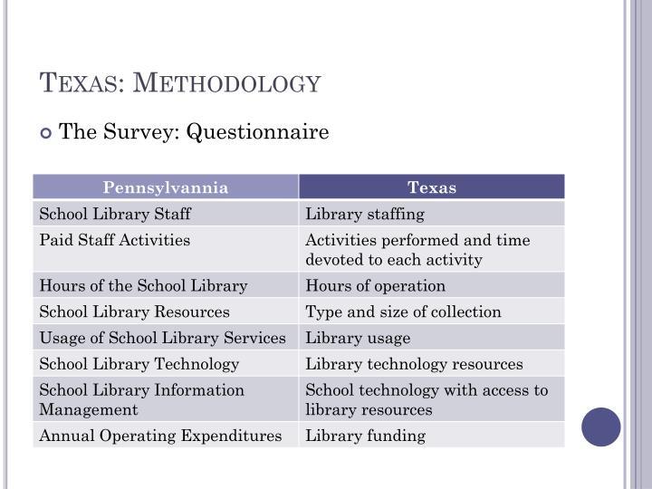 Texas: Methodology