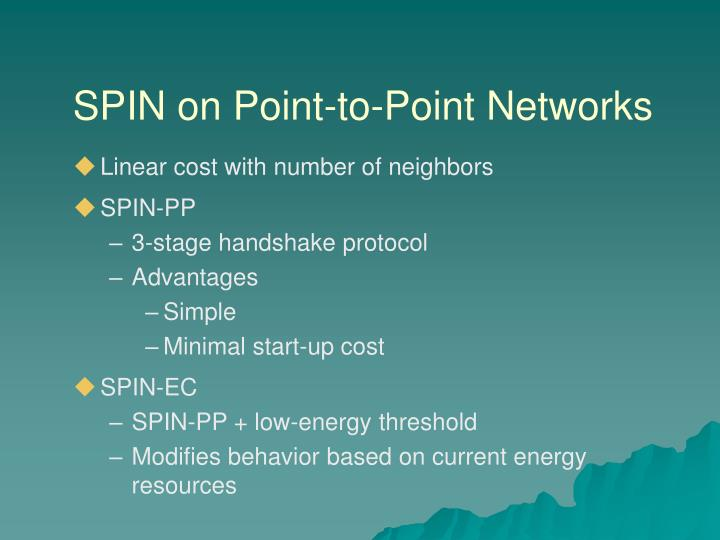 SPIN on Point-to-Point Networks