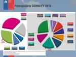 presupuesto conicyt 2013