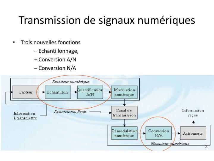 Transmission de signaux numériques