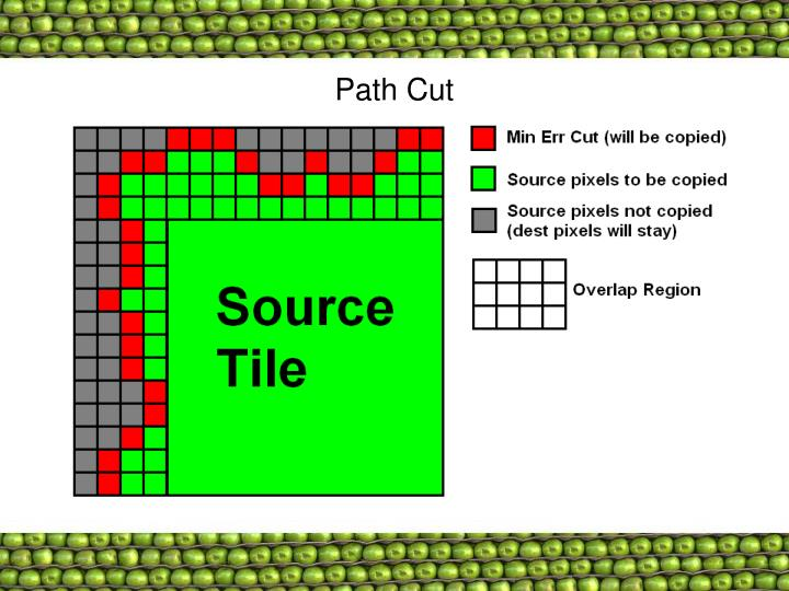 Path Cut
