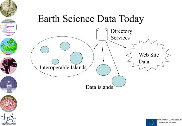 Earth Science Data Today