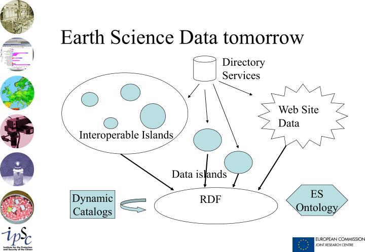 Earth Science Data tomorrow