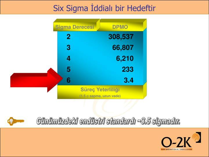 Sigma Derecesi