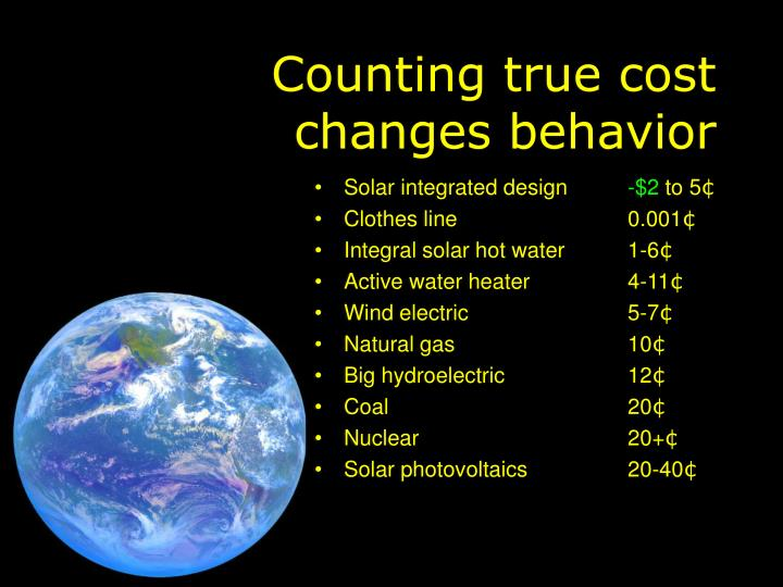 Counting true cost changes behavior