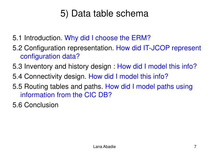 5) Data table schema