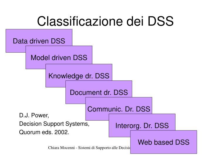 Classificazione dei DSS