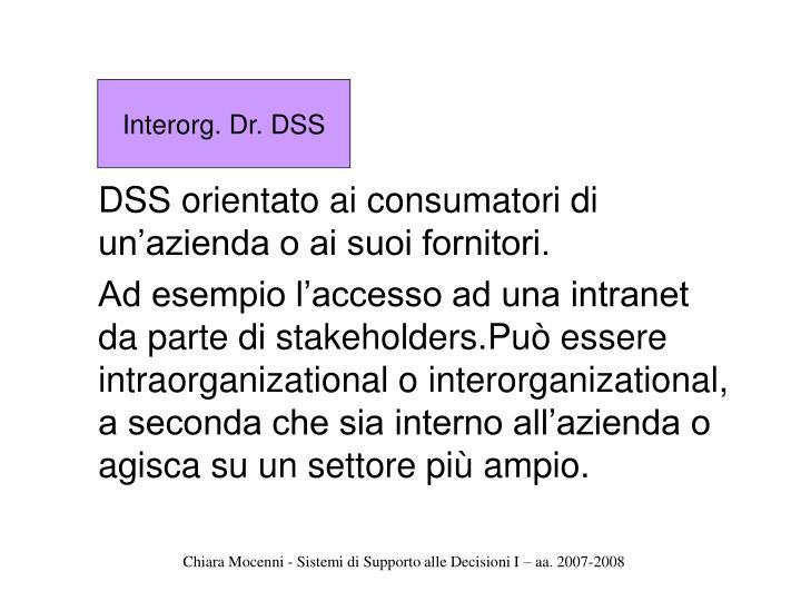 Interorg. Dr. DSS