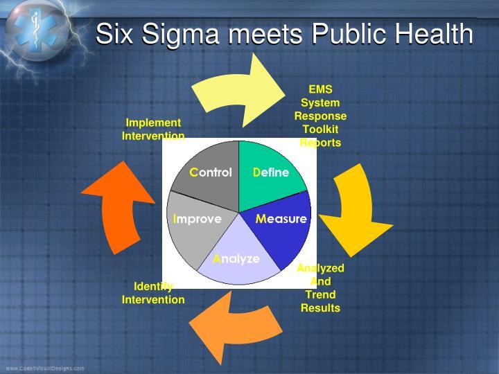 Six Sigma meets Public Health