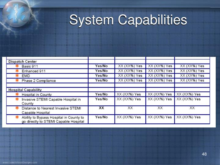 System Capabilities