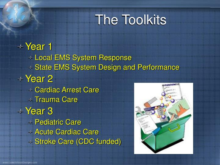 The Toolkits